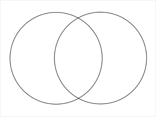 draw venn diagram online