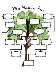 Details also family tree templates free sample example format rh template