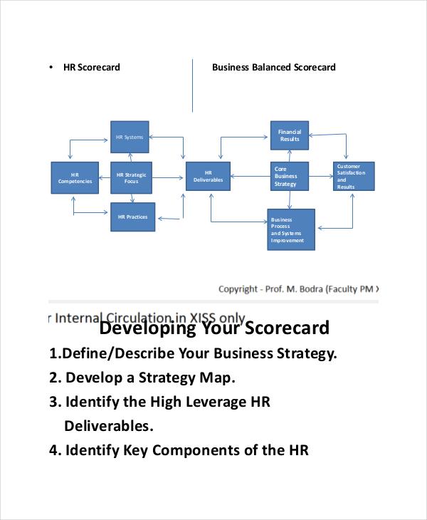 business scorecard template free