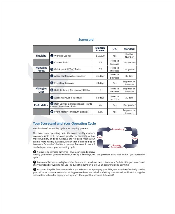 10+ Business Scorecard Templates