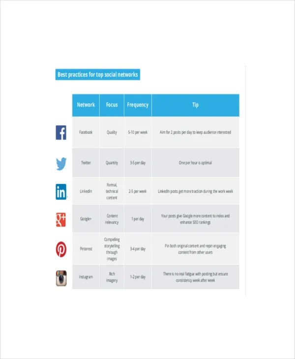 Social Media Marketing Template 8 Free Word Excel