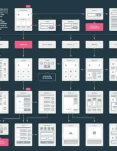Easythree website flowchart sketch also productive ux templates free  premium rh template