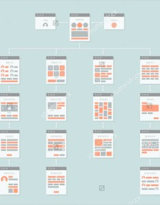 Abstract website flowchart also productive ux templates free  premium rh template