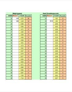 Baby growth chart calculator free excel pdf documents download also sivandearest rh