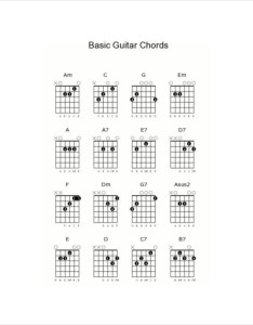 Basic open guitar chord chart also template free pdf documents download rh
