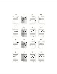 Blank basic guitar chord chart also template free pdf documents download rh