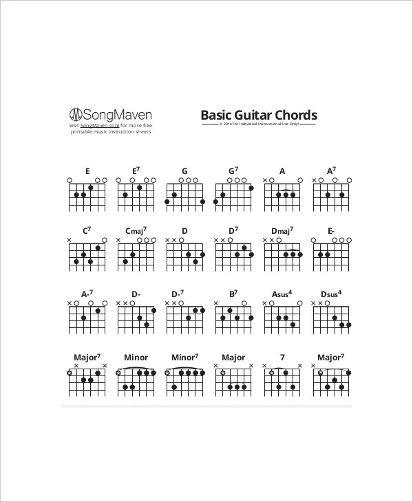 Acoustic Guitar Chord Chart Template 5 Free Pdf Documents Download Free Premium Templates