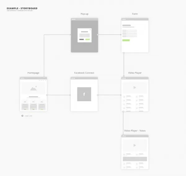 18+ Free Wireframe Templates for App, Mobile & UI/UX
