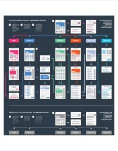 Free website flowchart template also flow chart word pdf psd documents download rh