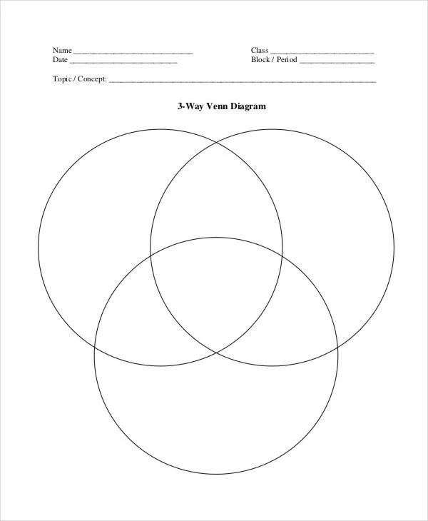 Diagram Trinity Circle Diagram