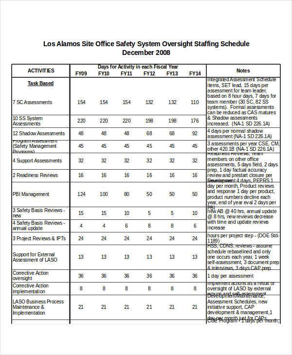 staffing schedule templates