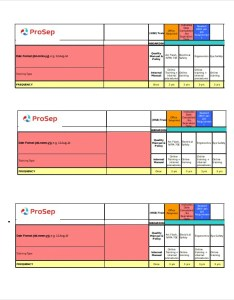 Employee safety training matrix template excel also free documents download rh