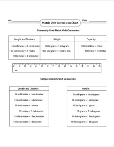 Simple metric unit conversion chart also free pdf documents download rh template