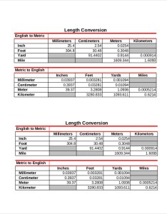 Basic metric length conversion chart also free pdf documents download rh template