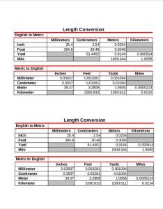 Convert also metric to english chart tikiritschule pegasus rh