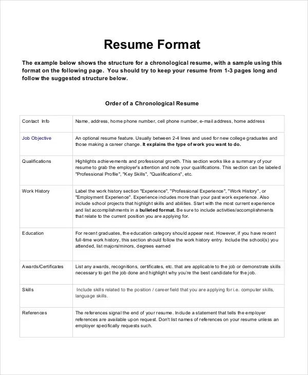 part time work resume sample