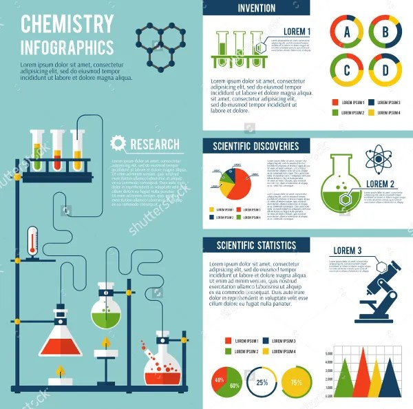 Research Poster Template  18+ Free Psd, Vector Eps, Png