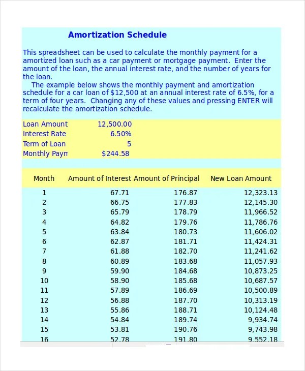 Amortization Schedule Template 7 Free Excel Documents Download Free Premium Templates