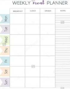 Weekly meal plan template word also thevillas rh