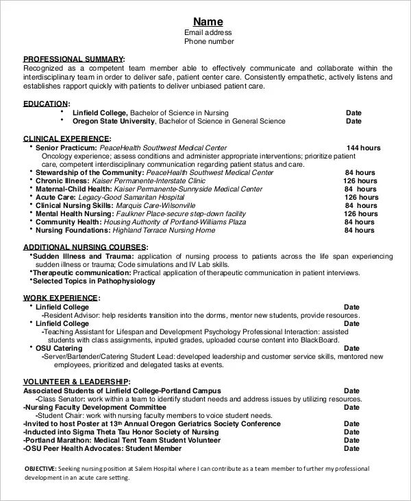 nursing resume objectives for entry level