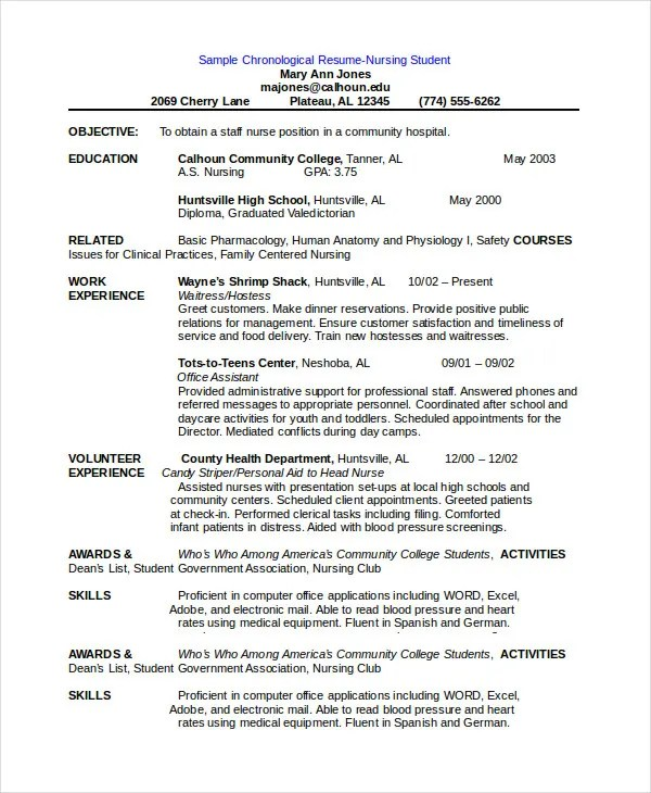 Chronological Resumes Example Of Chronological Resume Sample