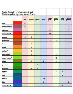 Food coloring chart also hobit fullring rh
