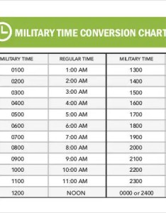 Free military time conversion chart also pdf documents download rh template