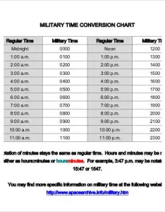 Military time conversion chart hours also free pdf documents download rh template