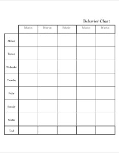 Free daily behavior chart template also templates pdf documents download rh