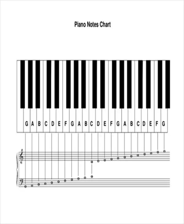 image about Piano Keyboard Printable referred to as piano notes chart -