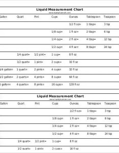 Liquid measure conversion charts also timiznceptzmusic rh