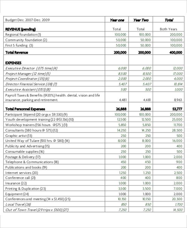 nonprofit budget template excel