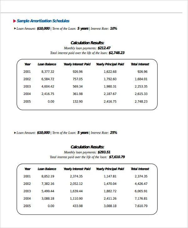 car loan amortization with extra payments