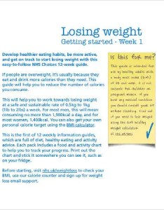 Weekly weight loss record chart template also free  premium templates rh