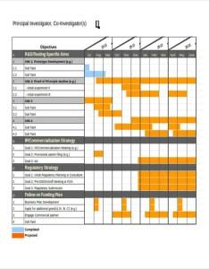 Free gantt chart excel template also templates  premium rh
