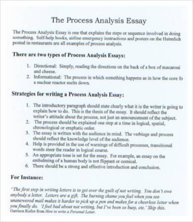 types for publishing textual analysis essay