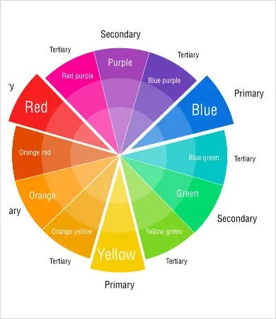 Wheel chart template