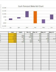 Sample cash forecast waterfall chart template also excel free documents download rh
