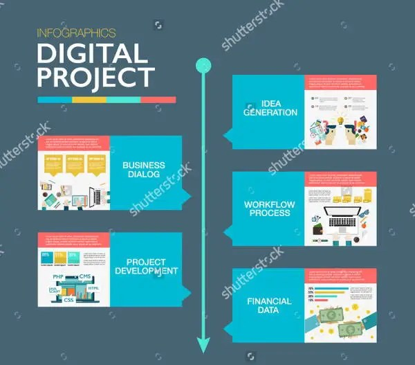 7 Project Layout Templates Free PSD EPS Format