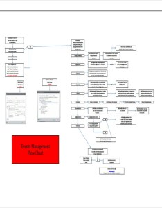 Event management process flow chart template also templates free word pdf format download rh
