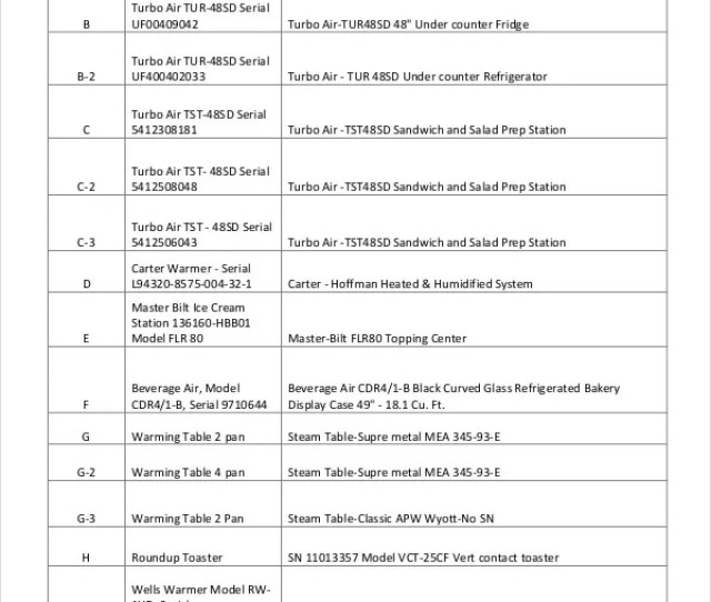 Restaurant Equipment Inventory List Template