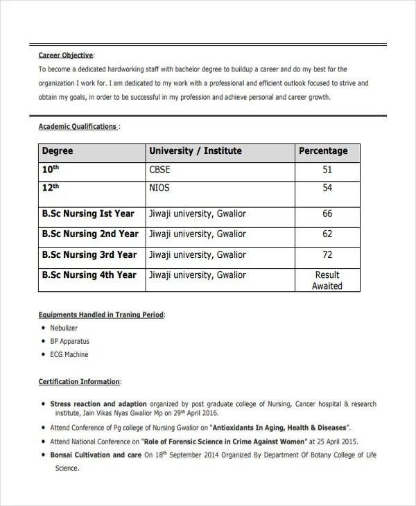 16+ Best Fresher Resume Templates - PDF, DOC   Free & Premium Templates