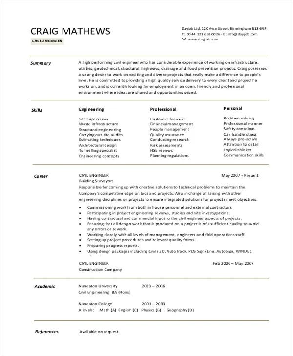 cover letter for fresher civil engineer resume
