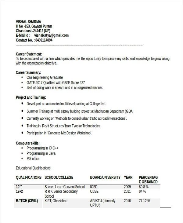 16 Best Fresher Resume Templates PDF DOC Free