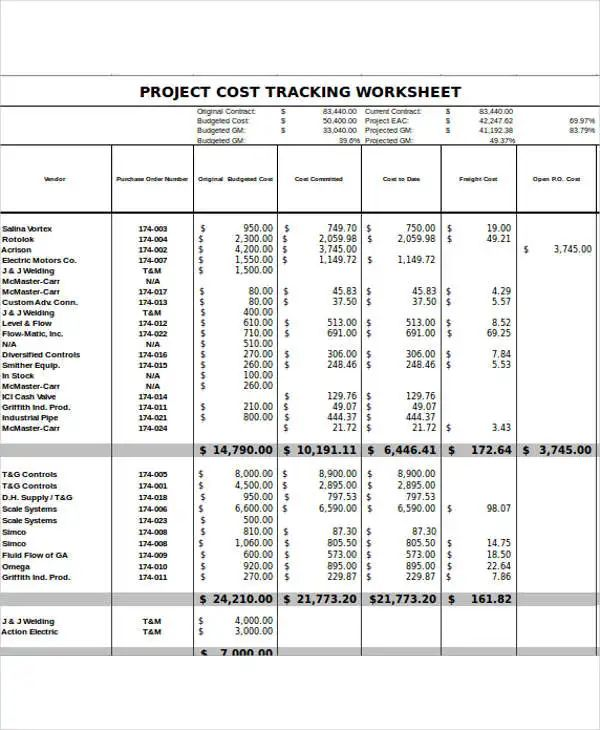example of expense report