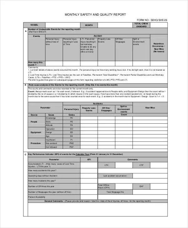 15+ Quality Report Templates - PDF. Word. Pages. Docs | Free & Premium Templates