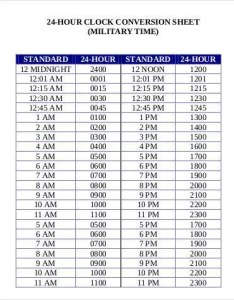hours clock military time conversion chart also free pdf documents download rh template