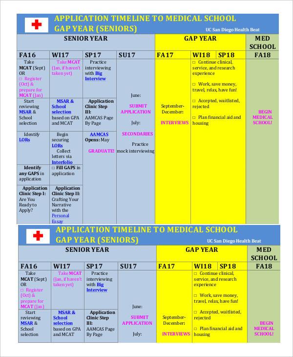 7 Medical Timeline Templates Free Word PDF Format
