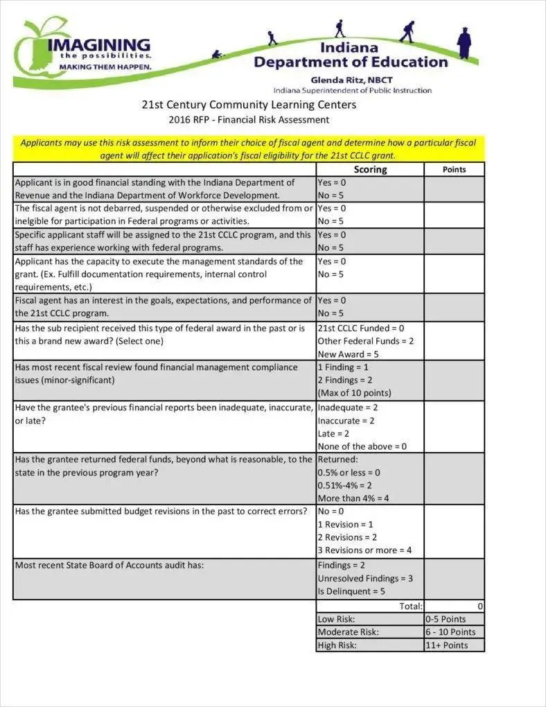 Gallery of Financial Risk Assessment Template ~ Risk Assessment Template