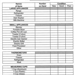 Kitchen Equipment List Semi Custom Cabinets 9 Inventory Templates Free Samples Examples
